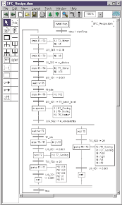 Sequential Function Chart Examples The Sequential Function Chart Of The Recipes Download