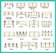unique valances window treatments. Modren Window Here Are A Few Of The Window Valance Ideas You Can Create Throughout Unique Valances Window Treatments W