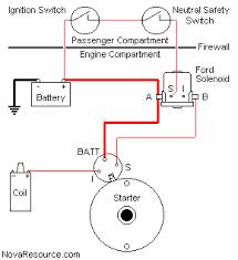 novaresource remote starter solenoid Ford Starter Motor Wiring 350 Starter Wiring Diagram