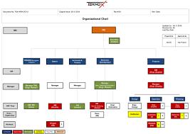 Teknox Electromechanical Works Llc Uae