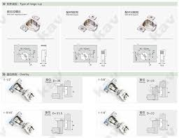 Overlay Cabinet Hinge Types Functionalitiesnet