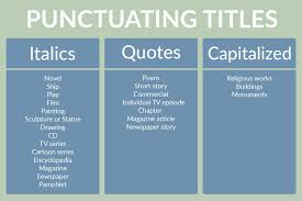 Book Titles In Quotes Beauteous Do You Underline Or Put Quotes Around A Book Title Incredible