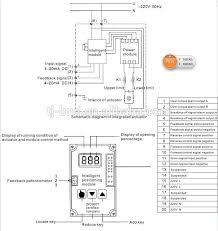 dkz zkz skz linear electric actuator for motorized control valve