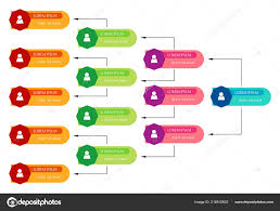 Corporate Management Structure Chart Colorful Business Structure Concept Corporate Organization