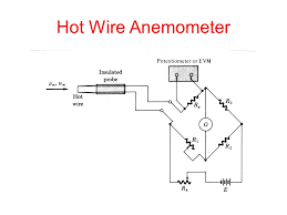 lecture 17 boundary layer measurements  boundary layer thickness Hot Wire Anemometer Uses at Hot Wire Anemometer Diagram