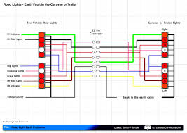 pictures towbar electrics wiring diagram 7 pin libraries towbar trailer plug wiring diagram at Caravan Towing Socket Wiring Diagram