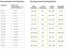 rug size for dining room table size of rug for dining room magnificent ideas rug size
