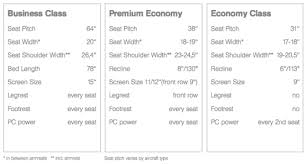 Lufthansa Premium Economy To Debut On 747 8 One Mile At A Time
