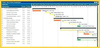 Free Project Timeline Template Engineering Project Timeline Template Download A Sample