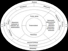 Дипломная работа Управление персоналом в организации на примере  Рисунок 1 Механизм управления персоналом организации