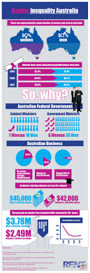 infographic list glass ceiling in 2013