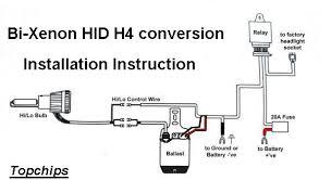 h4 wiring diagram h4 image wiring diagram h4 bulb wiring diagram h4 auto wiring diagram schematic on h4 wiring diagram