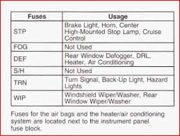 tracker fuse relay locations suzuki forums suzuki forum 15 amp air conditioning fuse by interior fuse box ho2s is heated oxygen sensor