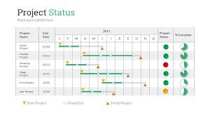 Project Status Slide Project Status Powerpoint Presentation Template By Sananik