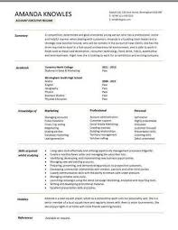 Resume Examples, Summary Resume Templates Libreoffice Address Knowledge Of  Marketing Professional Personal Skill Experience Without