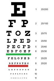 Eye Chart Poster Eye Chart Snellen Vision Test Classic Eyesight Cool Wall Decor Art Print Poster 24x36