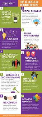 job search strategy top 10 skills that will be in demand in 2020 top 10 skills