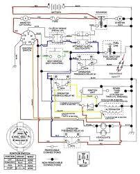 craftsman model 917 wiring diagram all wiring diagram craftsman model 917 wiring diagram wiring diagram library craftsman tractor wiring diagram craftsman model 917 wiring diagram