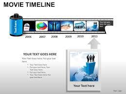 Movie Powerpoint Template Movie Timeline Powerpoint Presentation Slides Powerpoint