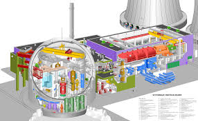 Pwr Nuclear Power Plant Design File Pwr Nuclear Power Plant Ru Svg Wikimedia Commons