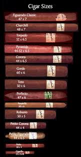 Cigar Size Chart Ring Gauge Custom Cigar Sizes Cigar