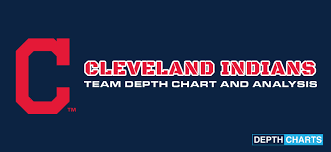 Indians Depth Chart 2019 Cleveland Indians Depth Chart Updated Live