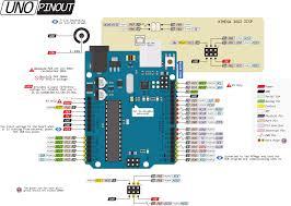 arduino mega wiring diagram on arduino images free download Arduino Wiring Diagram arduino mega wiring diagram on arduino mega wiring diagram 11 arduino uno r3 board diagram arduino mega 2560 schematic eagle arduino wiring diagram software