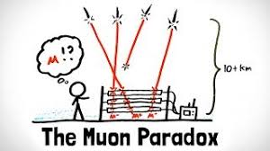 Quantum Venn Diagram Paradox Ororo Tv Fun Way To Learn English