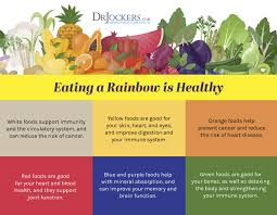 The Unique Benefits Of Eating Colorful Foods Drjockers Com