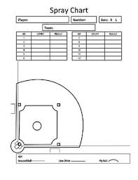 Baseball Softball Spray Chart