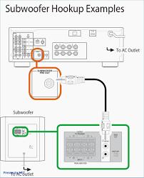 polk audio subwoofer wiring diagram modern design of wiring diagram • polk speaker wiring diagram wiring diagram todays rh 10 14 9 1813weddingbarn com 5 1 speaker subwoofer wiring polk 10 subwoofer