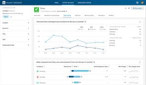 Charting Cheat Sheet 60 Charts To Visualize Your Data Wenjun Wu Medium
