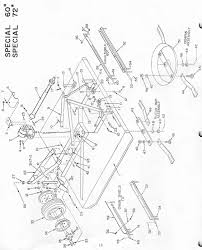 land pride mower wiring diagram scag mower wiring diagram huskee bush hog rotary cutter parts diagram on wiring diagrams on land pride mower wiring diagram