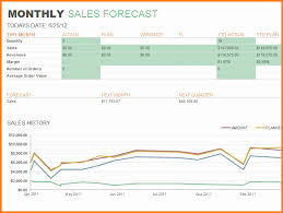 Sales Forecast Chart Template New 33 Examples Forecast Chart On Excel 2015veste Com