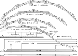 dimensioned drawing of 2x4 bridges