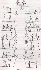 Реферат Развитие физических качеств методом круговой тренировки  Развитие физических качеств методом круговой тренировки
