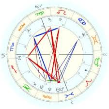 Trump Ivana Astro Databank