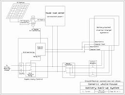 tesla powerwall 2 wiring diagram inspirational 1999 saab 9 3 wiring Saab 9-3 Wiring-Diagram at Saab 93 Wiring Diagram Download