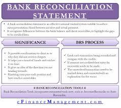 Bank Reconcilation Bank Reconciliation Statement Check Balancing Reconciliation
