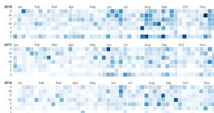 Calendar Chart In Tableau Show Me More Tableau Extension To Add Extra Visualizations