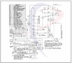 lennox hvac owners servicers community forum if it helps here is a schematic of your furnace the original bcc control as you can see the heat signal travels straight through the circuit board