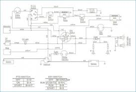 cub cadet fuses diagram wiring library diagram experts where is the fuse box on a cub cadet lawn mower at Fuse Box On Cub Cadet