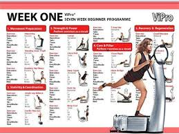 Power Plate Wall Chart Printable Dumbbell Workout Online Charts Collection