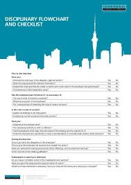 Disciplinary Flowchart And Checklist Auckland Chamber Of