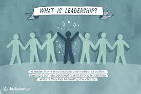 Define Team Leader Leadership Definition Whats A Good Leader