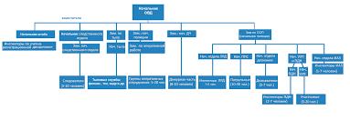 Образец отчета по практике в следственном комитете esunchai s diary Отчет по практике в следственном отделе Отчт о прохождении практики в Следственном Комитете при прокуратуре Дневник прохождения преддипломной практики в
