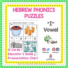 Hebrew Phonics Puzzles Chiriq