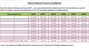 Enrollment For New Health Care Reform October 1 2013