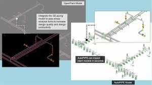 Basics Of Pipe Stress Analysis Design Piping Design And Pipe Stress Analysis Software Autopipe