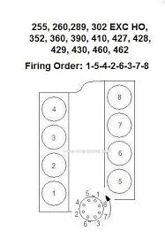ford small block gen ii windsor 289k 1963 racing cars ford302 firing order jpg